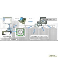 Цифровая система дистанционной термометрии элеваторов и зернохранилищ